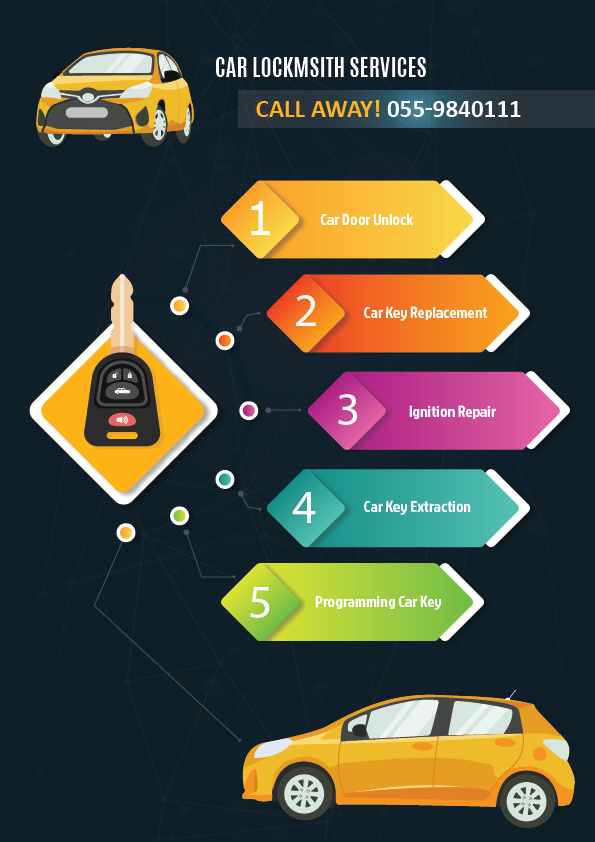 What car locksmith service do you need?